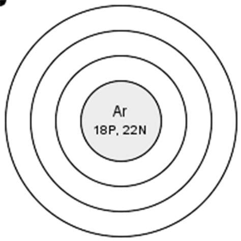 diagram of argon atom grade 7 vertical science
