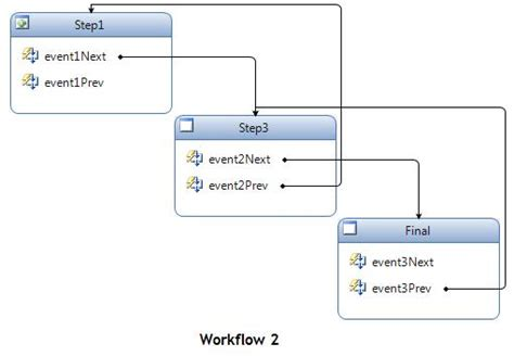 web application workflow workflow applications workflowgen net workflow best