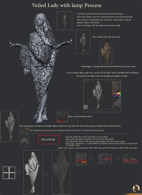 zbrush anatomy tutorial 126 best images about zbrush cloth modeling on pinterest