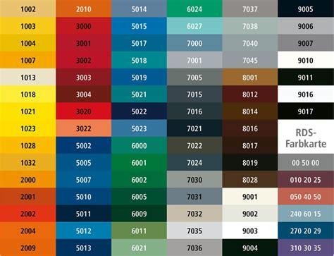 farben mischen tabelle wandfarbe mischen farbpalette speyeder net