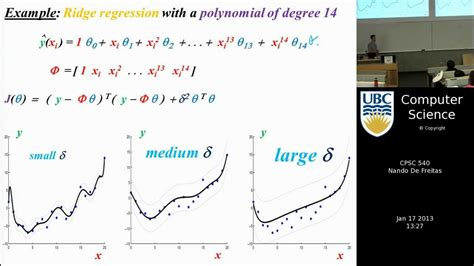 pattern recognition and machine learning youtube regularization definition what is