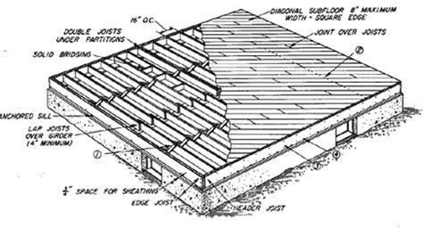 floor joists and subflooring