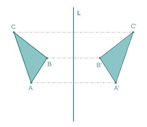 imagenes de reflexion matematicas simetria axial y central la rotacion y traslacion