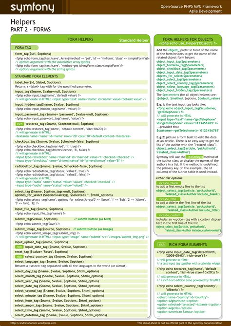 wordpress cheat sheets pdfs download gt gt 15 great