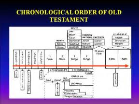 testament timeline chart bible charts and timelines