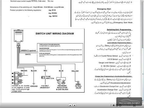 landi renzo cng kit wiring diagram wiring diagram and