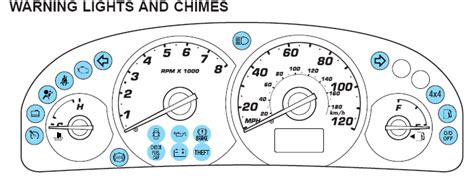 ford escape warning lights 2003 ford explorer window wiring diagram 2003 free