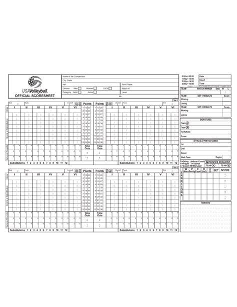 Printable Usa Volleyball Score Sheets | official volleyball score sheet usa volleyball free download