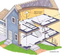 Dual Family House Plans just two minisplits heat and cool the whole house