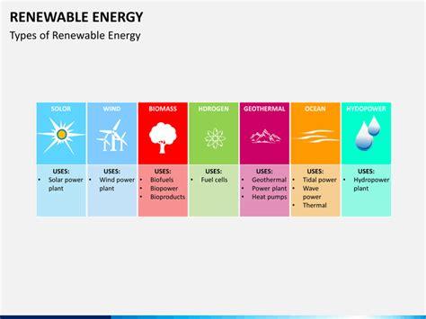 Renewable Energy Powerpoint Template Sketchbubble Renewable Energy Ppt Template Free