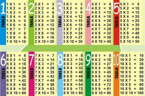 tablas de multiplicar juego para el aula el aula hobbit las tablas de multiplicar