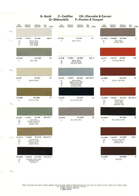 100 rm paint color chart paint chips 1987 ford truck 1967 camaro paint charts and codes