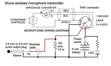 3 5 mm to xlr wiring diagram 3 5 mm to xlr wiring diagram wiring diagram and