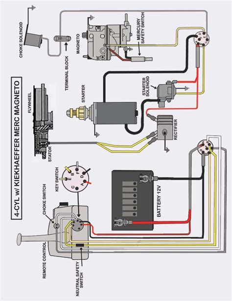 wiring diagram 60 hp mercury outboard wiring diagram manual