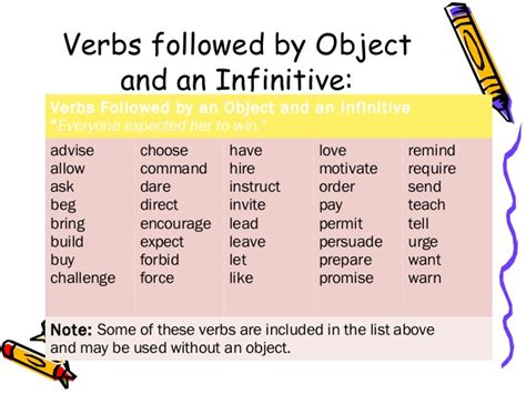 verb pattern of like verb patterns