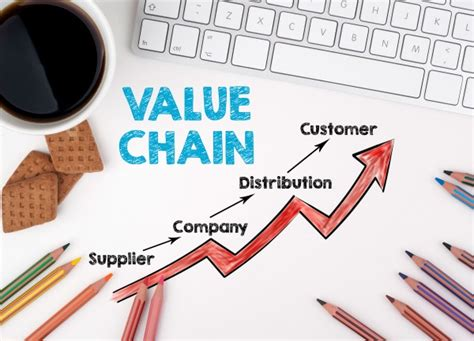 cadenas definition value chain analysis definition and exles