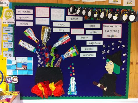 themes for ks2 literacy display for the classroom school pinterest