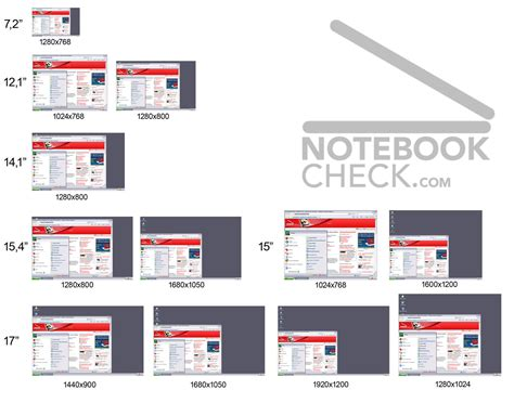 audio format file size comparison dpi feinheit von displays notebookcheck com technik faq