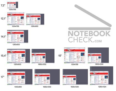 dpi fineness  displays notebookchecknet tech