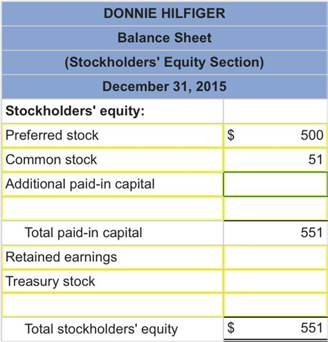equity section of the balance sheet donnie hilfiger has two classes of stock authorize