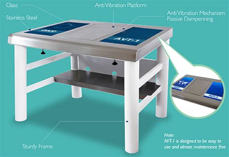 esco anti vibration table fertitech canada inc