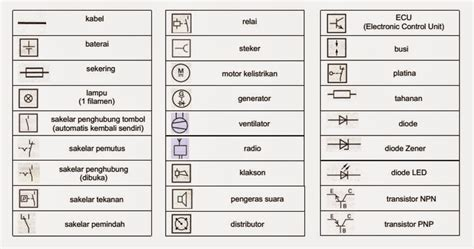lambang diagram listrik gallery how to guide and refrence