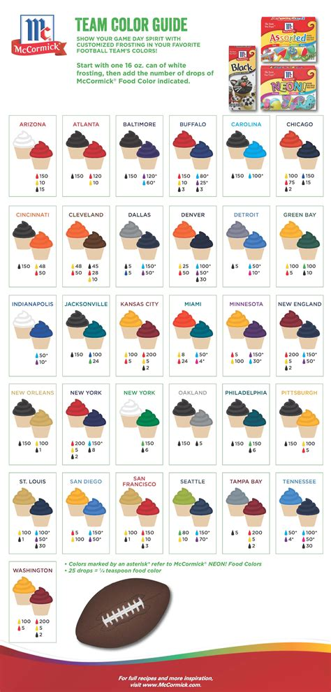 team colors mccormick 174 nfl team color guide culinary info