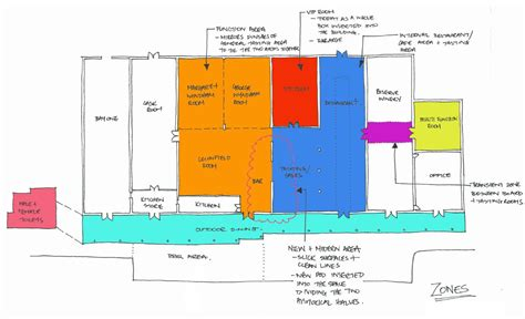 house design zoning wyndham estate 2012 by melissa o brien at coroflot com