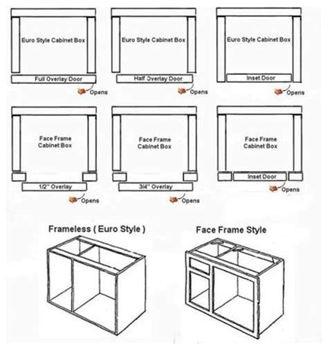kitchen cabinet diagrams kitchen workbook 8 elements of a modern kitchen