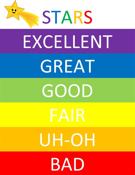 Free Printable Behaviour Charts For Home