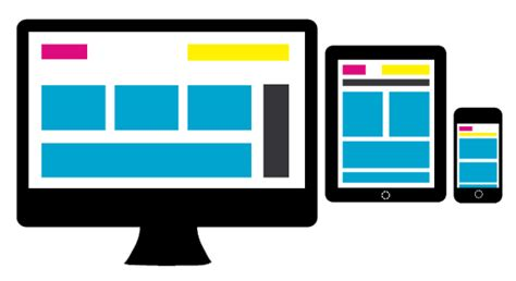layout design responsive a guide to future proof mobile tablet friendly websites