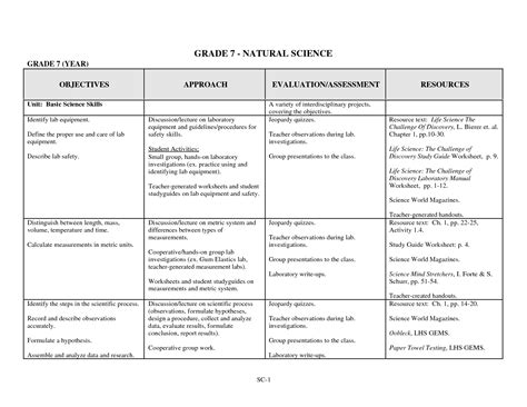 Editing And Revising Worksheets by 16 Best Images Of Daily Menu Worksheet Diet Meal