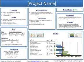 status report template powerpoint best photos of one page report template powerpoint