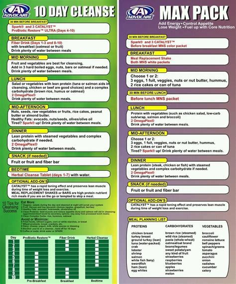 10 Day Detox Cleanse by Advocare 10 Day Cleanse And Max Phase Chart Https Www