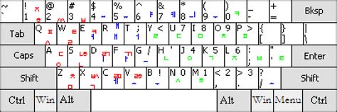 keyboard layout word 2010 301 moved permanently