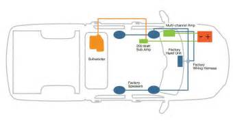 trailer wiring diagram 2015 dodge ram autos post