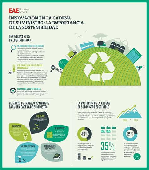 cuales son las principales cadenas hoteleras en colombia qsr importancia de la sostenibilidad