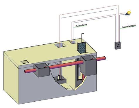 vasca galvanica apparecchiatura di trattamento e depurazione impianti di