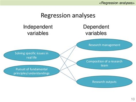 variables in research paper dependent variable in research paper writefiction581 web