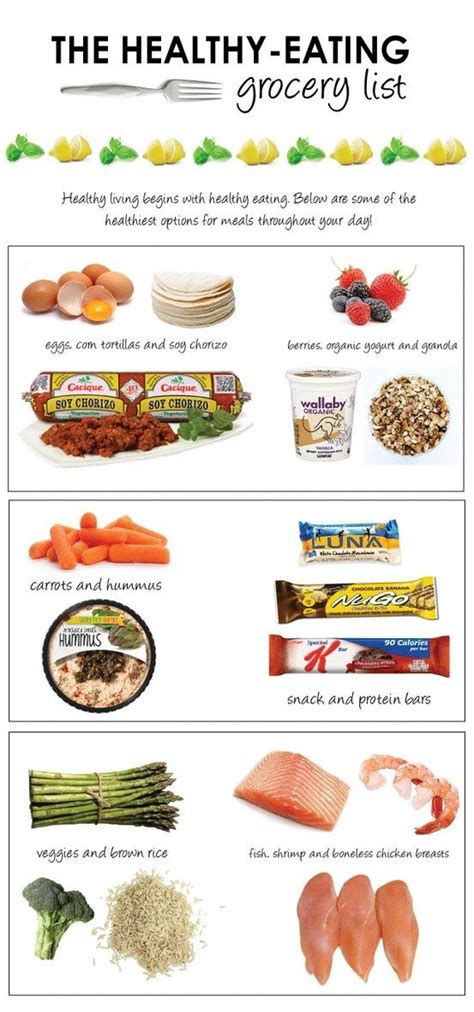 Must Haves For 2007 Your Shopping List by The Must Healthy Grocery List Work It Out
