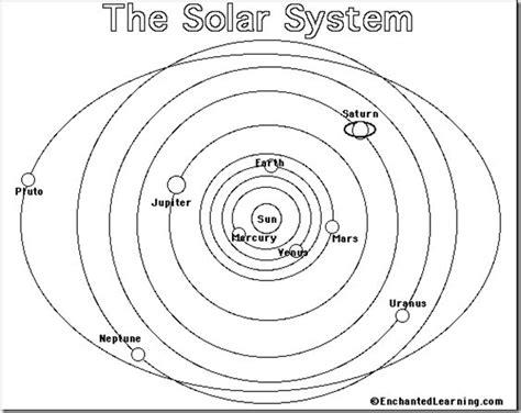 imagenes del universo en ingles el sistema solar dibujos para colorear ciclo escolar