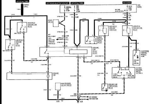 grand national wiring diagram wiring diagram website