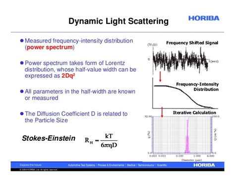 dynamic light scattering for biotech and nanotech applications