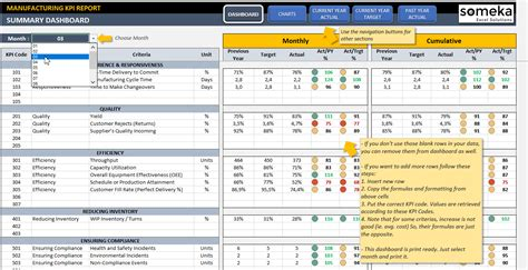 Manufacturing Kpi Dashboard Ready To Use Excel Template Kpi Dashboard Excel Template
