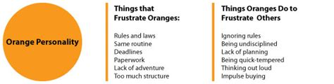 true colors orange personality color chart orange true colors personality