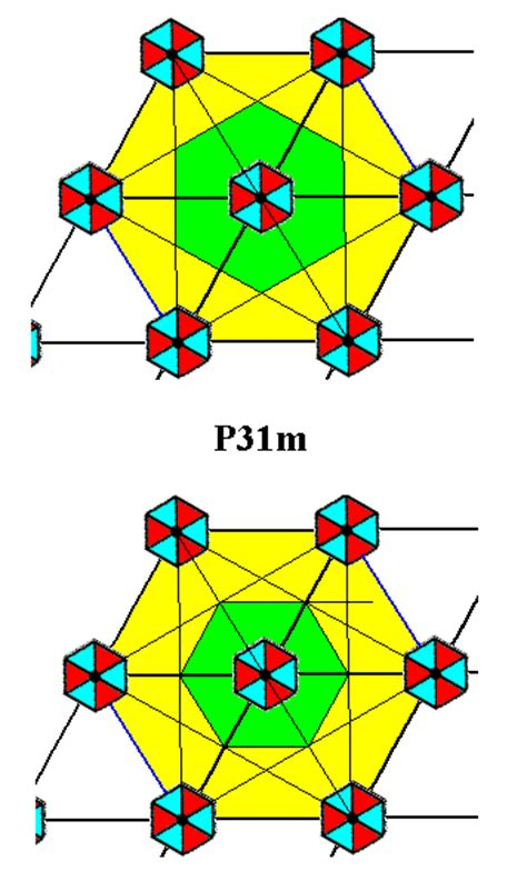 unit cell pattern promorphology of crystals preparation xii