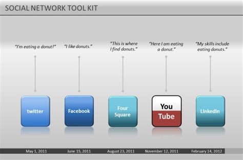 Animated Social Network Powerpoint Template For Presentations Social Media Timeline Template
