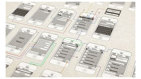 design pattern for ui the design pattern wireframe libraries guide