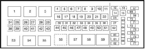 2007 expedition fuse box diagram 2007 2008 ford expedition fuse box diagram 187 fuse diagram