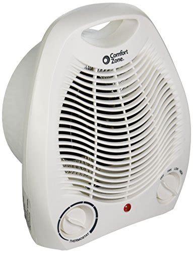 comfort zone heater recall howard berger cz40 comfort zone fan forced heater food